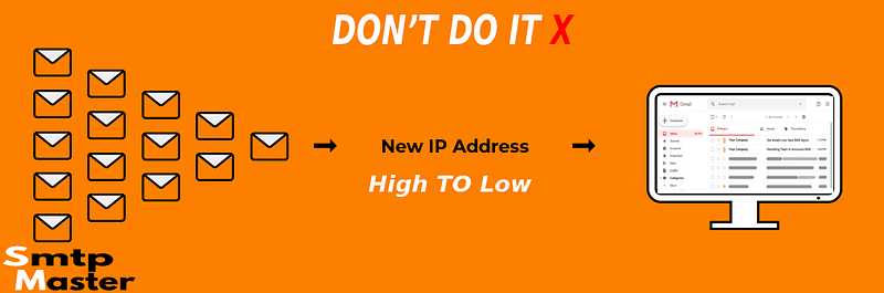 IP Warming Wrong Practices